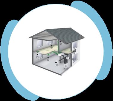 Rekuperačná jednotka - vysoká účinnosť rekuperačnej vetracej jednotky pri spätnom získavaní tepla znižuje náklady na vykurovanie